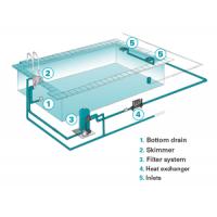 Baseino vandens apdorojimas ir baseinų valymas